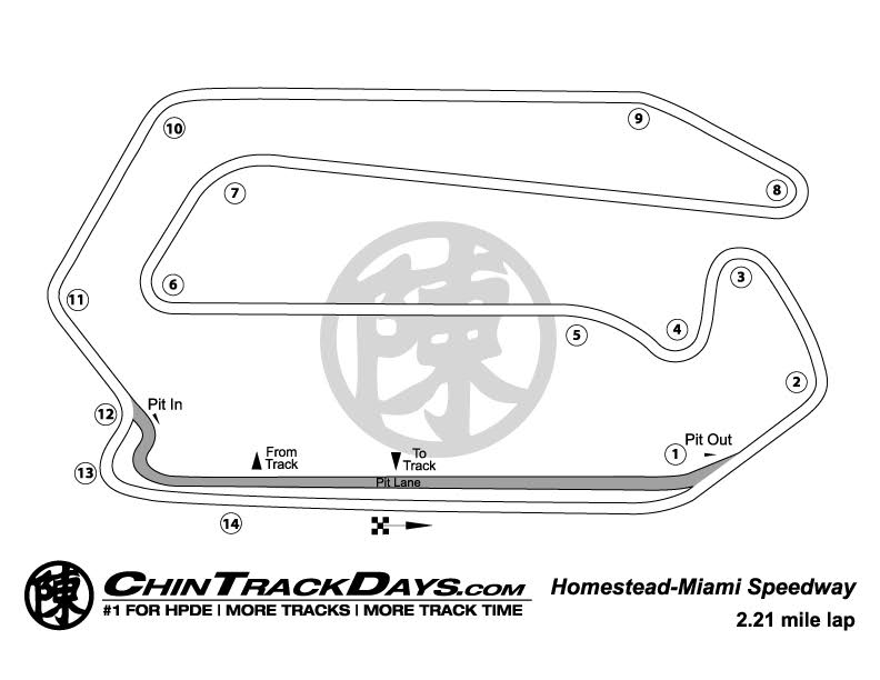 Homestead-Miami Speedway Track Map