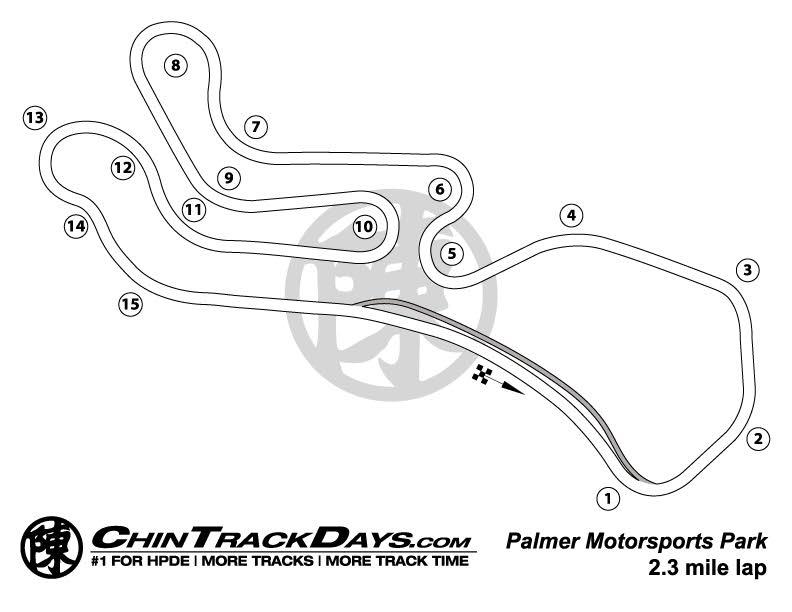 Palmer Motorsports Park | Chin Track Days