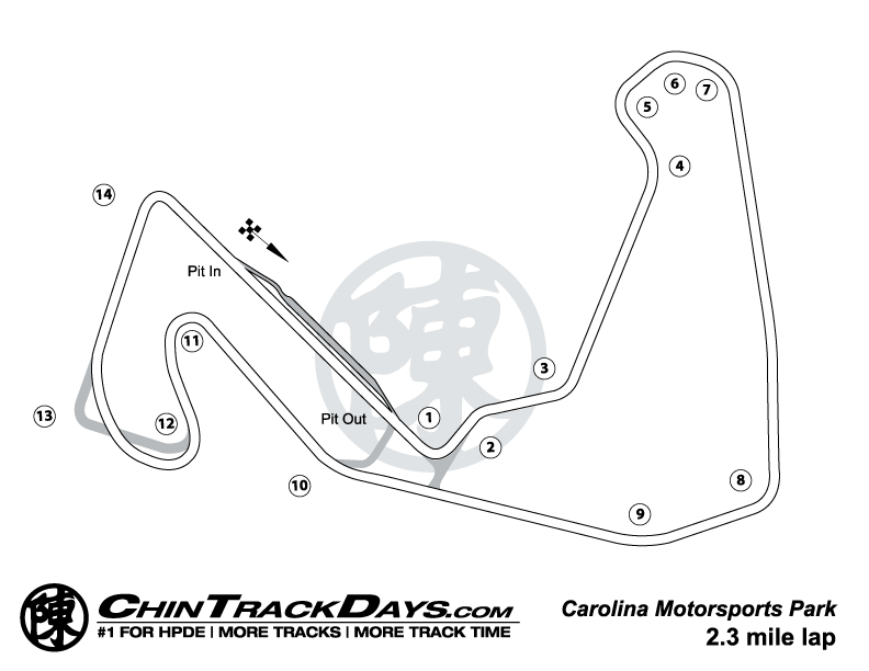 Carolina Motorsports Park >> Carolina Motorsports Park Cmp Chin Track Days