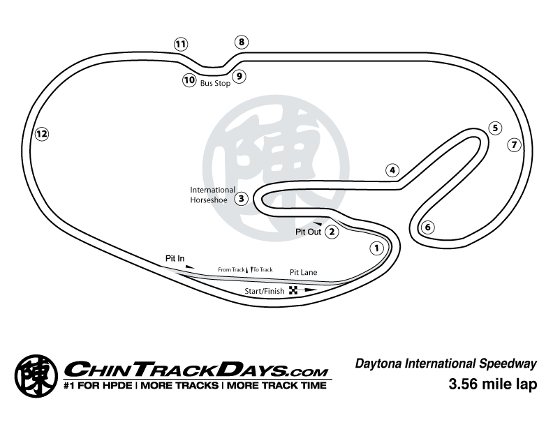 Daytona Track Map