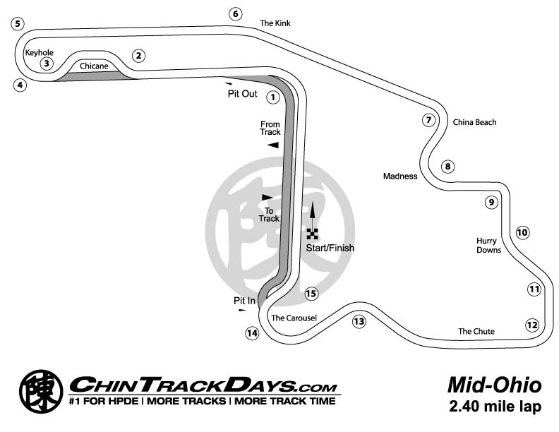 Mid Ohio Track Map