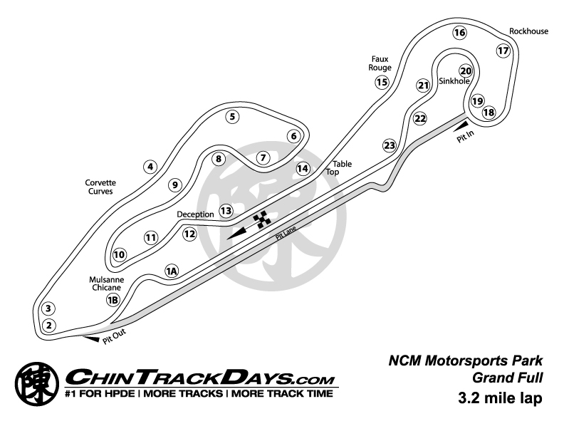 National Corvette Museum (NCM) Track Map